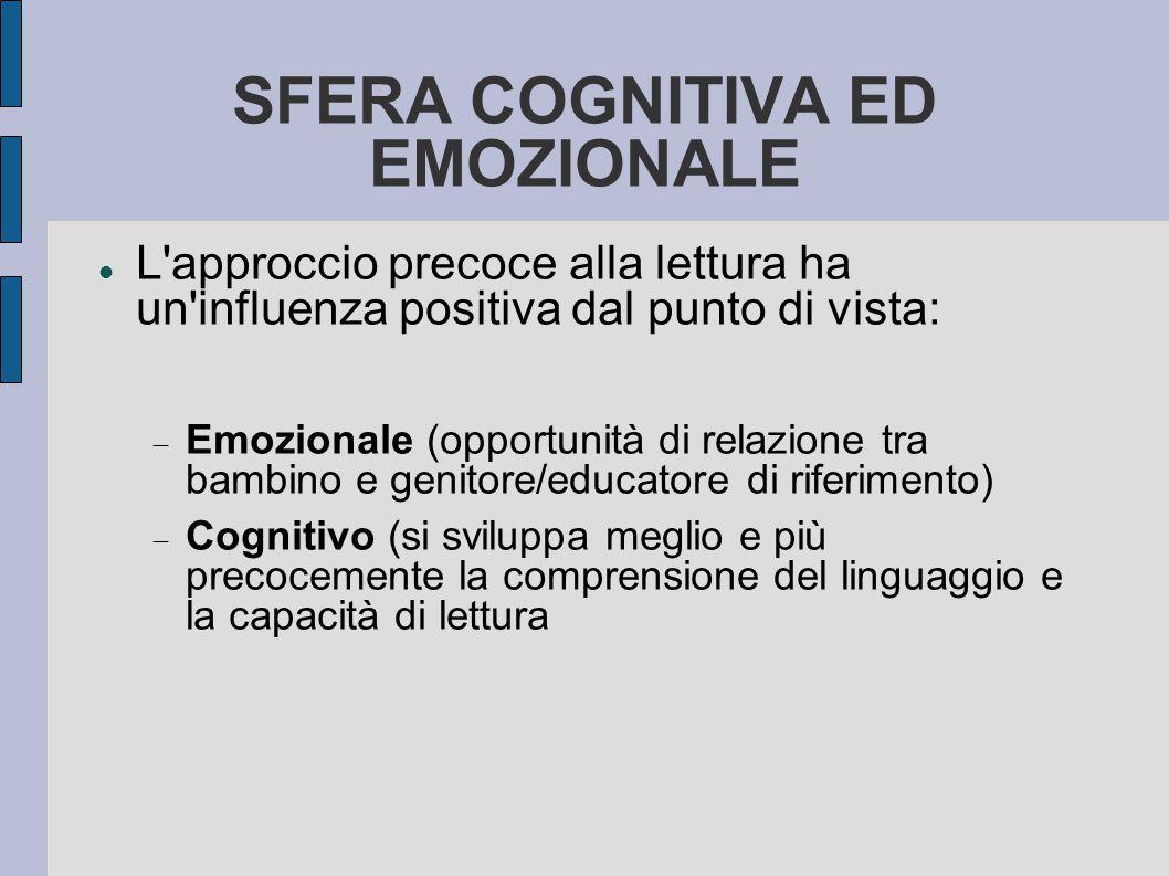 SFERA COGNITIVA ED EMOZIONALE L approccio precoce alla lettura ha un influenza positiva dal punto di vista:  Emozionale (opportunità di relazione tra bambino e genitore/educatore di riferimento)  Cognitivo (si sviluppa meglio e più precocemente la comprensione del linguaggio e la capacità di lettura