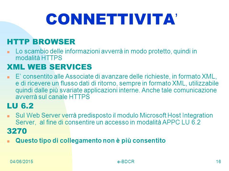 04/06/2015e-BDCR16 CONNETTIVITA ' HTTP BROWSER Lo scambio delle informazioni avverrà in modo protetto, quindi in modalità HTTPS XML WEB SERVICES E' co