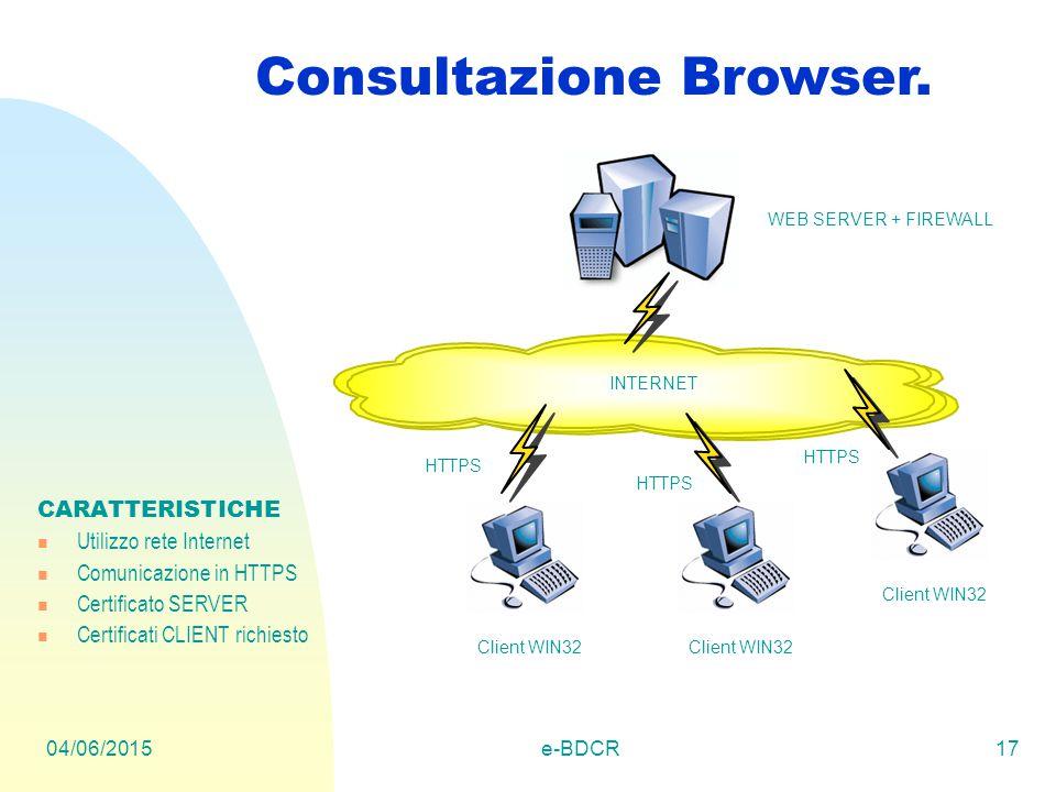 04/06/2015e-BDCR17 Consultazione Browser. Client WIN32 INTERNET HTTPS WEB SERVER + FIREWALL CARATTERISTICHE Utilizzo rete Internet Comunicazione in HT
