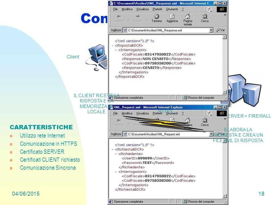 04/06/2015e-BDCR18 Consultazione XML. Client HTTPS WEB SERVER + FIREWALL CARATTERISTICHE Utilizzo rete Internet Comunicazione in HTTPS Certificato SER