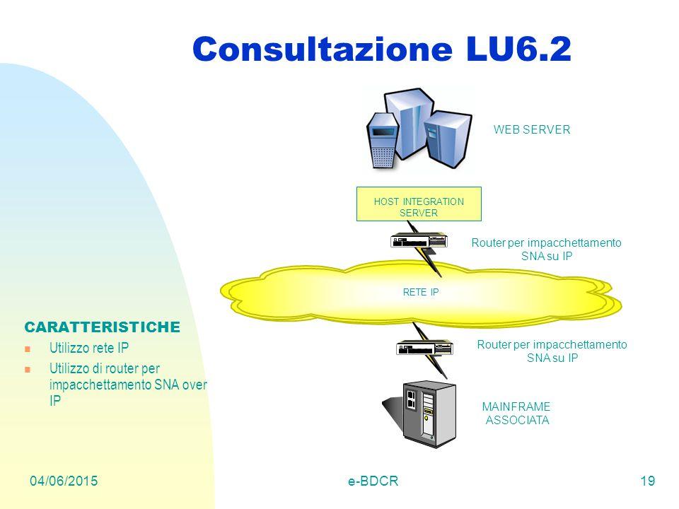 04/06/2015e-BDCR19 Consultazione LU6.2 WEB SERVER CARATTERISTICHE Utilizzo rete IP Utilizzo di router per impacchettamento SNA over IP HOST INTEGRATION SERVER MAINFRAME ASSOCIATA RETE IP Router per impacchettamento SNA su IP Router per impacchettamento SNA su IP