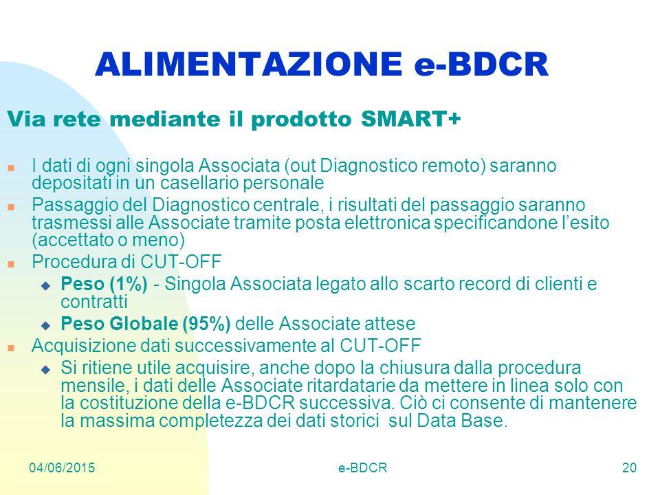 04/06/2015e-BDCR20 ALIMENTAZIONE e-BDCR Via rete mediante il prodotto SMART+ I dati di ogni singola Associata (out Diagnostico remoto) saranno deposit