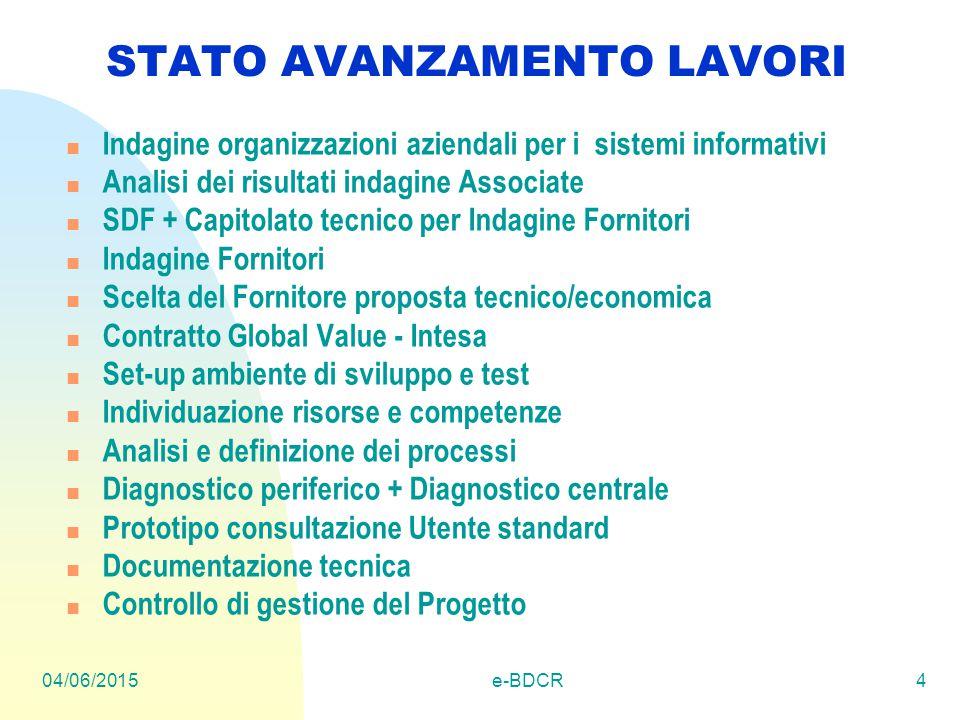 04/06/2015e-BDCR4 STATO AVANZAMENTO LAVORI Indagine organizzazioni aziendali per i sistemi informativi Analisi dei risultati indagine Associate SDF +