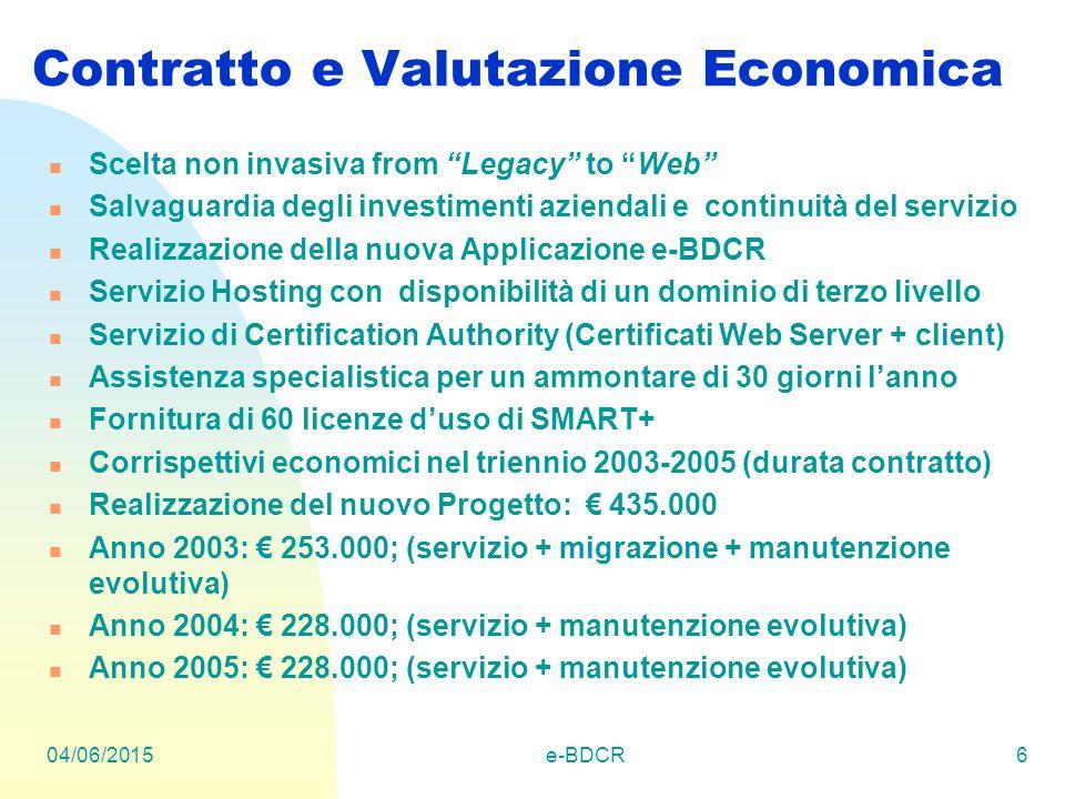 04/06/2015e-BDCR17 Consultazione Browser.