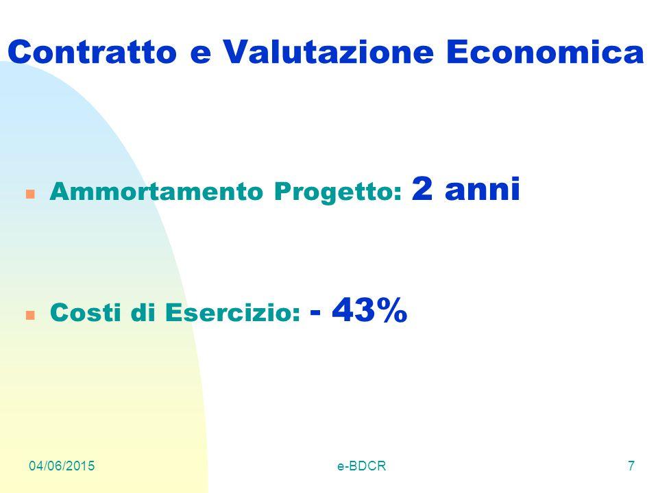 04/06/2015e-BDCR7 Contratto e Valutazione Economica Ammortamento Progetto: 2 anni Costi di Esercizio: - 43%