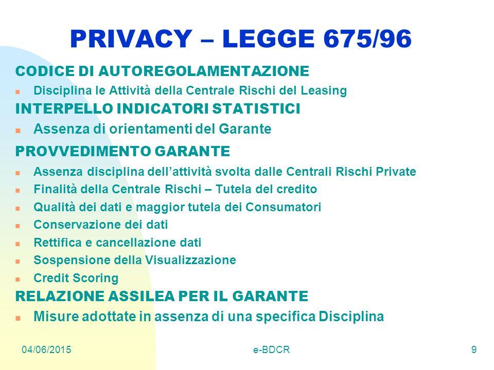 04/06/2015e-BDCR9 PRIVACY – LEGGE 675/96 CODICE DI AUTOREGOLAMENTAZIONE Disciplina le Attività della Centrale Rischi del Leasing INTERPELLO INDICATORI