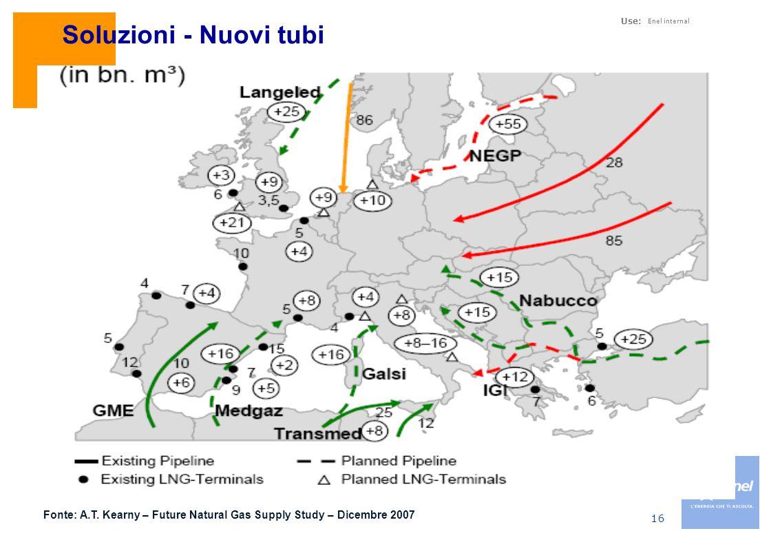 Use: Enel internal 16 Soluzioni - Nuovi tubi Fonte: A.T.