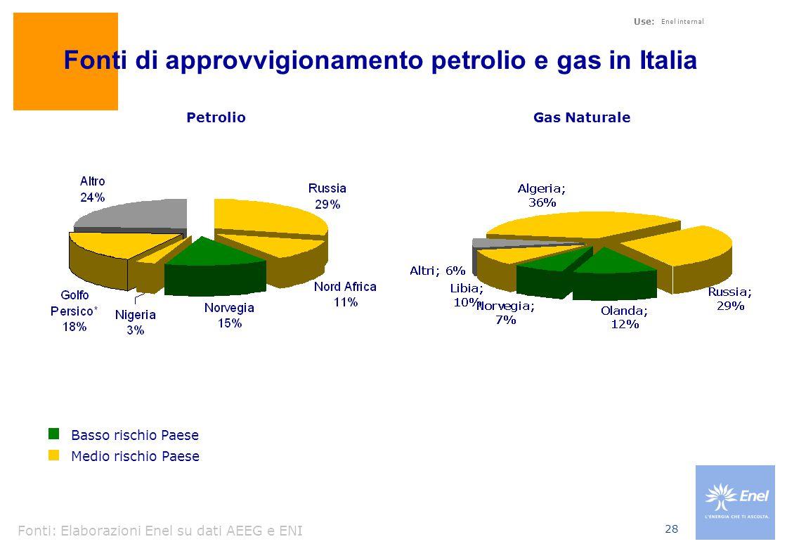 Use: Enel internal 28 Fonti di approvvigionamento petrolio e gas in Italia Basso rischio Paese Medio rischio Paese PetrolioGas Naturale Fonti: Elaborazioni Enel su dati AEEG e ENI