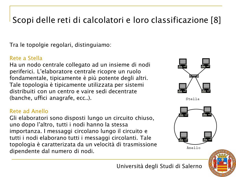 Università degli Studi di Salerno Tra le topolgie regolari, distinguiamo: Rete a Stella Ha un nodo centrale collegato ad un insieme di nodi periferici