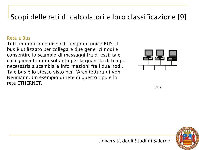 Università degli Studi di Salerno Rete a Bus Tutti in nodi sono disposti lungo un unico BUS. Il bus è utilizzato per collegare due generici nodi e con