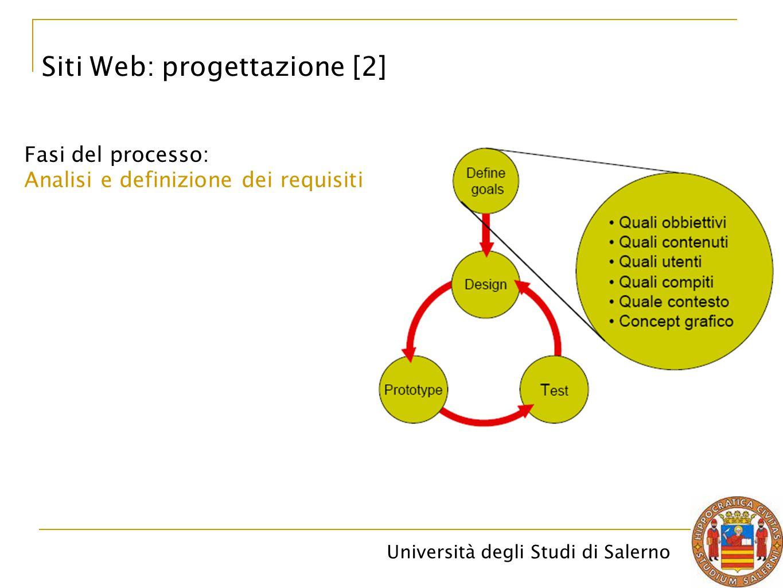 Università degli Studi di Salerno Siti Web: progettazione [2] Fasi del processo: Analisi e definizione dei requisiti