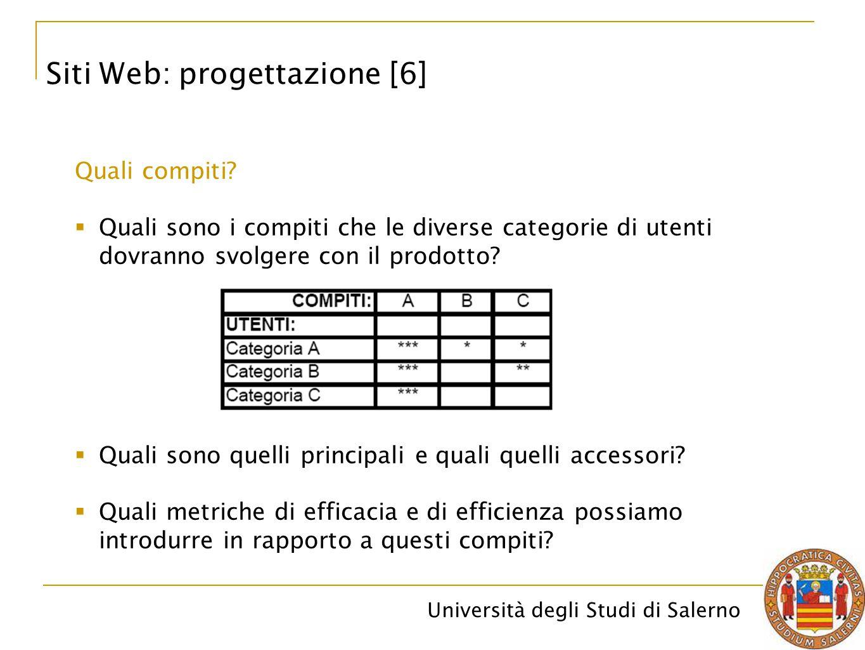 Università degli Studi di Salerno Quali compiti?  Quali sono i compiti che le diverse categorie di utenti dovranno svolgere con il prodotto?  Quali