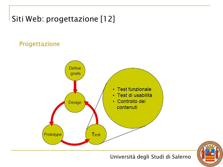 Università degli Studi di Salerno Siti Web: progettazione [12] Progettazione