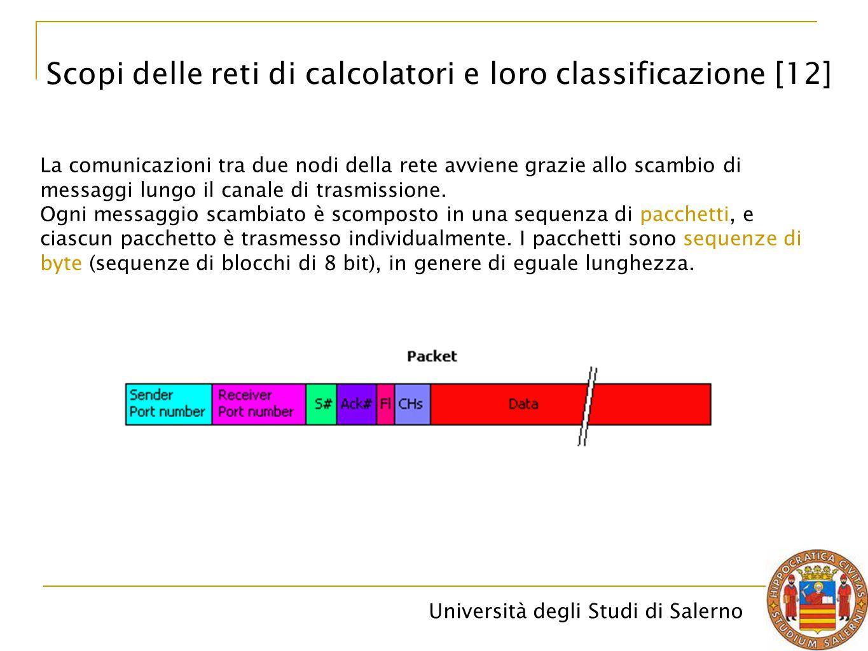 Università degli Studi di Salerno La comunicazioni tra due nodi della rete avviene grazie allo scambio di messaggi lungo il canale di trasmissione. Og