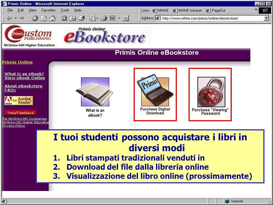 I tuoi studenti possono acquistare i libri in diversi modi 1.Libri stampati tradizionali venduti in 2.Download del file dalla libreria online 3.Visualizzazione del libro online (prossimamente)