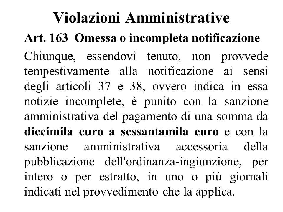 Violazioni Amministrative Art.