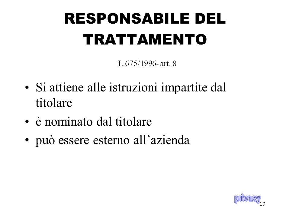 9 TITOLARE DEL TRATTAMENTO L.675/1996- art.1 La persona fisica o giuridica, Amministrazione, ente o associazione cui competano le decisioni in ordine