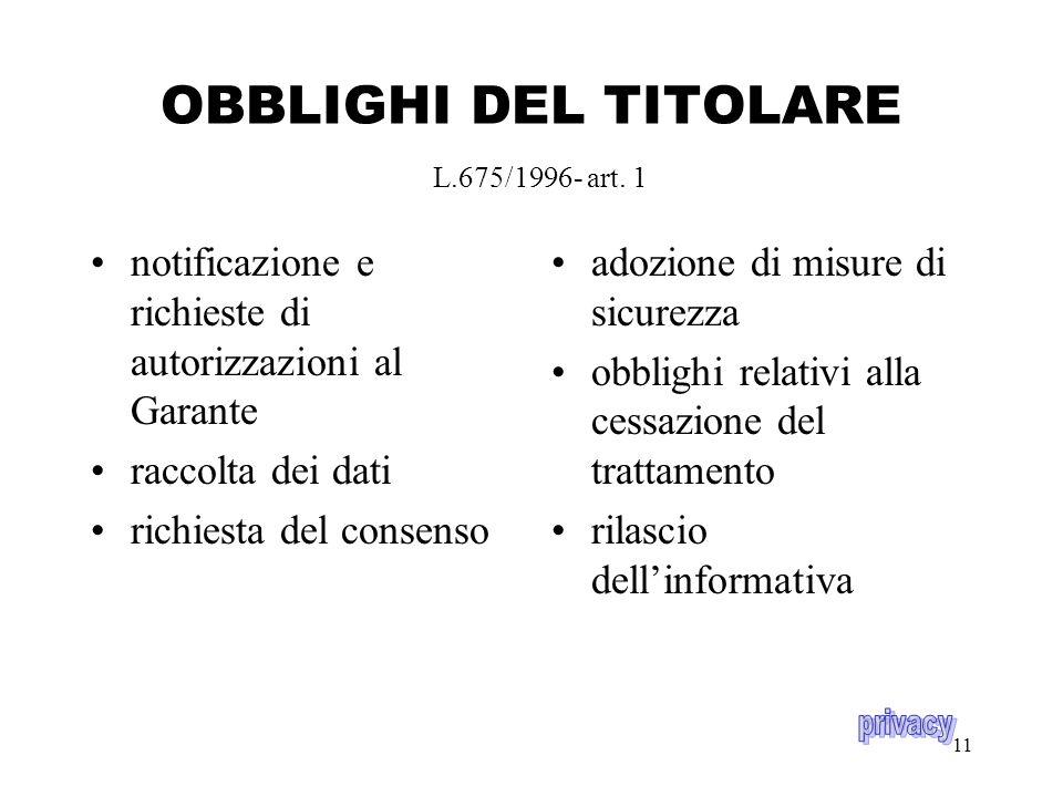 10 RESPONSABILE DEL TRATTAMENTO L.675/1996- art.