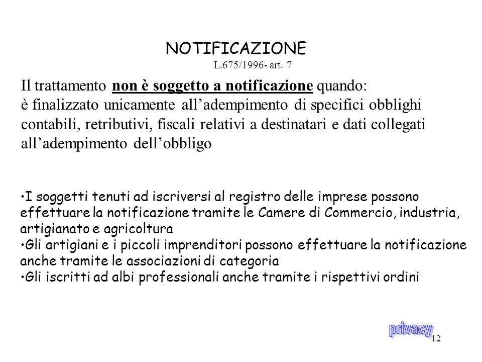 11 OBBLIGHI DEL TITOLARE L.675/1996- art. 1 notificazione e richieste di autorizzazioni al Garante raccolta dei dati richiesta del consenso adozione d
