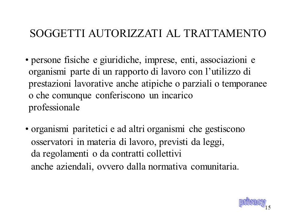 14 AUTORIZZAZIONE STANDARD PER I DATORI DI LAVORO PER IL TRATTAMENTO DEI DATI SENSIBILI (Autorizzazione n. 1/2000)  L'autorizzazione è rilasciata, an