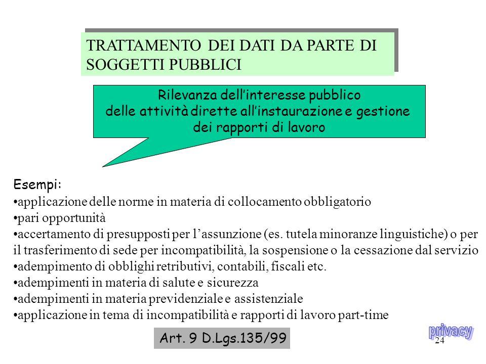 23 TRATTAMENTO DEI DATI DA PARTE DI SOGGETTI PUBBLICI TRATTAMENTO DEI DATI DA PARTE DI SOGGETTI PUBBLICI Art. 5 co. 2, D. Lgs.135/99 (che modifica l'