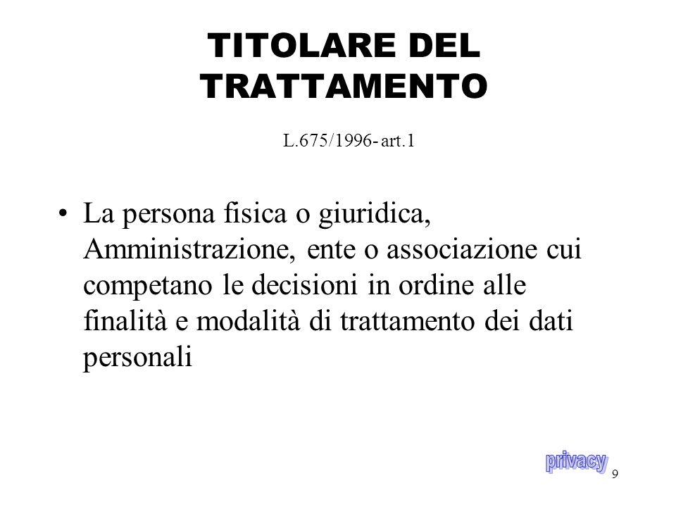 9 TITOLARE DEL TRATTAMENTO L.675/1996- art.1 La persona fisica o giuridica, Amministrazione, ente o associazione cui competano le decisioni in ordine alle finalità e modalità di trattamento dei dati personali