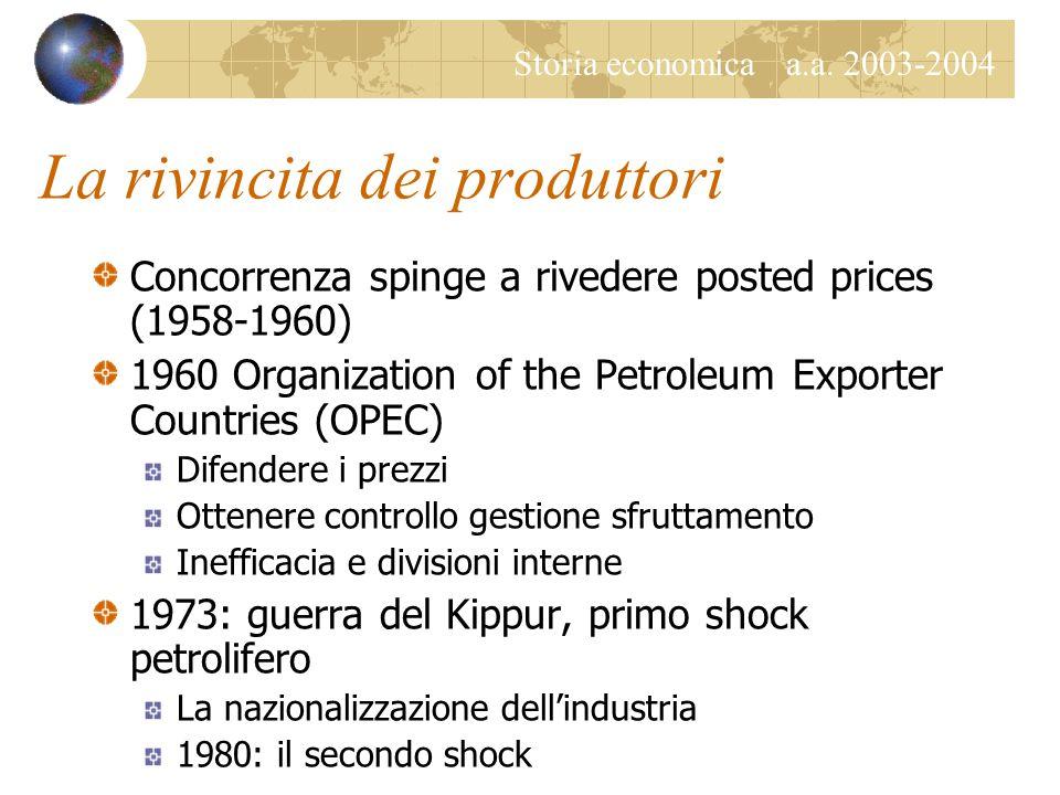 Storia economica a.a. 2003-2004 Concorrenza e collaborazione Un cartello petrolifero.