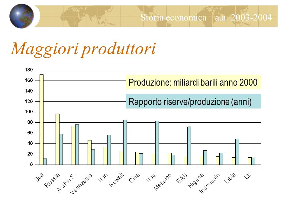 Storia economica a.a. 2003-2004 Una commodity come le altre.