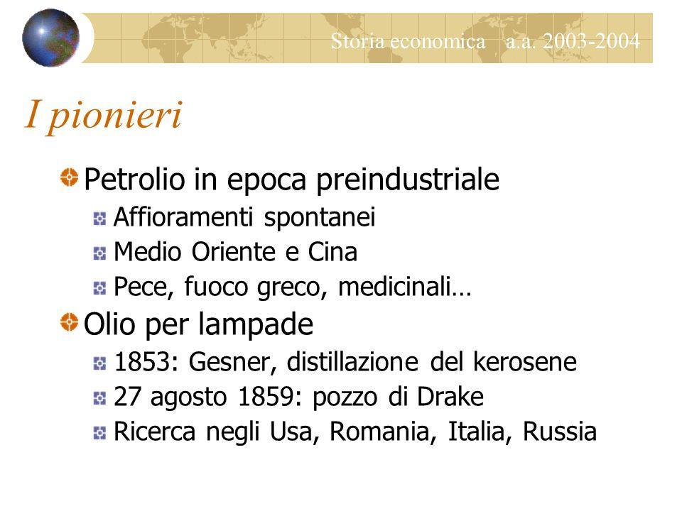 Storia economica Storia dell'energia: gli idrocarburi Università Carlo Cattaneo – LIUC a.a. 2003-2004 – Secondo semestre