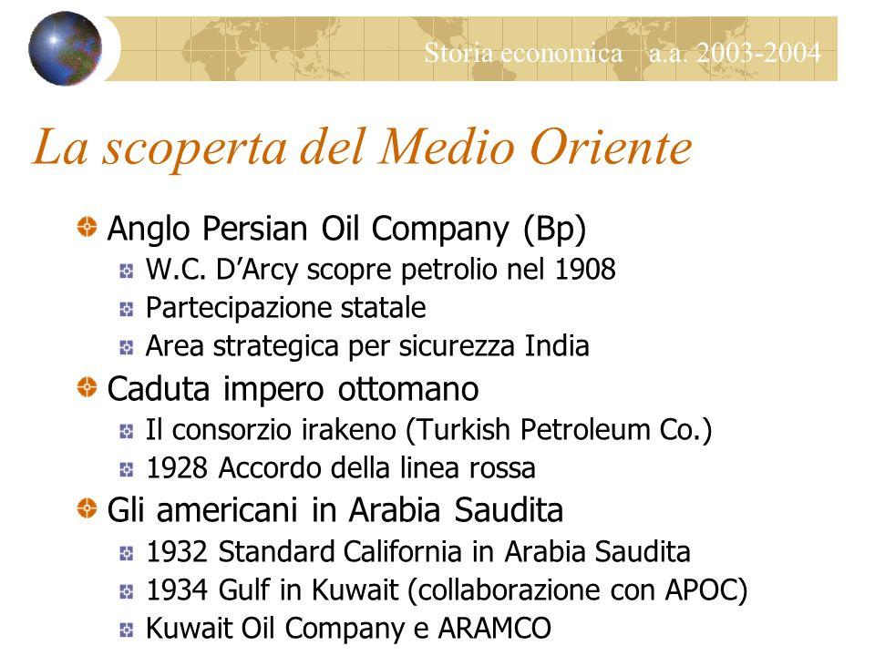 Storia economica a.a.2003-2004 La scoperta del Medio Oriente Anglo Persian Oil Company (Bp) W.C.