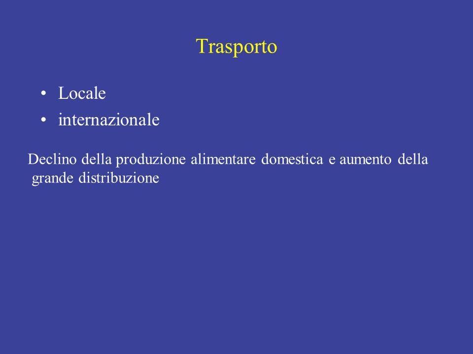 Trasporto Locale internazionale Declino della produzione alimentare domestica e aumento della grande distribuzione