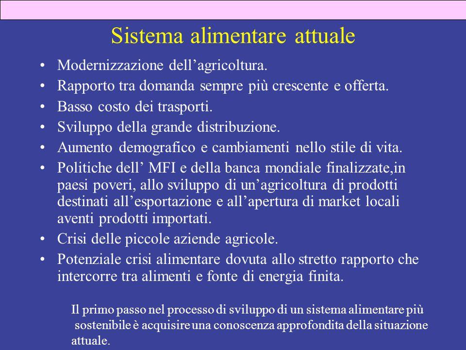Sistema alimentare attuale Modernizzazione dell'agricoltura.