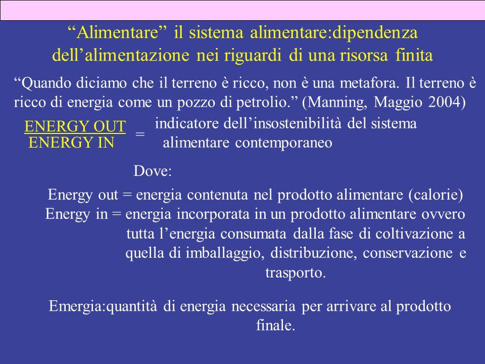 Alimentare il sistema alimentare:dipendenza dell'alimentazione nei riguardi di una risorsa finita ENERGY OUT ENERGY IN indicatore dell'insostenibilità del sistema alimentare contemporaneo = Dove: Energy out = energia contenuta nel prodotto alimentare (calorie) Energy in = energia incorporata in un prodotto alimentare ovvero tutta l'energia consumata dalla fase di coltivazione a quella di imballaggio, distribuzione, conservazione e trasporto.