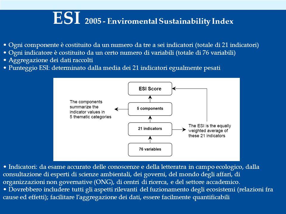 Ogni componente è costituito da un numero da tre a sei indicatori (totale di 21 indicatori) Ogni indicatore è costituito da un certo numero di variabili (totale di 76 variabili) Aggregazione dei dati raccolti Punteggio ESI: determinato dalla media dei 21 indicatori egualmente pesati Indicatori: da esame accurato delle conoscenze e della letteratra in campo ecologico, dalla consultazione di esperti di scienze ambientali, dei governi, del mondo degli affari, di organizzazioni non governative (ONG), di centri di ricerca, e del settore accademico.
