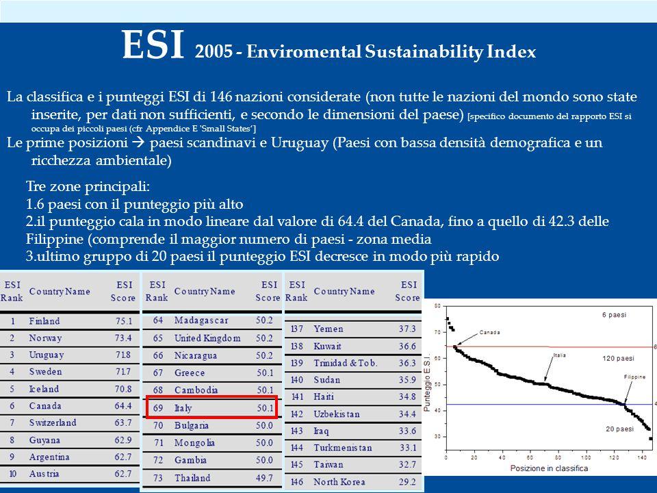 La classifica e i punteggi ESI di 146 nazioni considerate (non tutte le nazioni del mondo sono state inserite, per dati non sufficienti, e secondo le dimensioni del paese) [specifico documento del rapporto ESI si occupa dei piccoli paesi (cfr Appendice E Small States'] Le prime posizioni  paesi scandinavi e Uruguay (Paesi con bassa densità demografica e un ricchezza ambientale) Tre zone principali: 1.6 paesi con il punteggio più alto 2.il punteggio cala in modo lineare dal valore di 64.4 del Canada, fino a quello di 42.3 delle Filippine (comprende il maggior numero di paesi - zona media 3.ultimo gruppo di 20 paesi il punteggio ESI decresce in modo più rapido ESI 2005 - Enviromental Sustainability Index