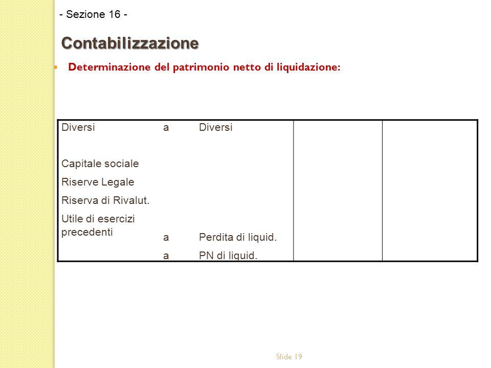 Slide 19 Determinazione del patrimonio netto di liquidazione: - Sezione 16 - Contabilizzazione Diversi Capitale sociale Riserve Legale Riserva di Riva