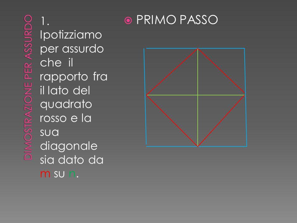 1. Ipotizziamo per assurdo che il rapporto fra il lato del quadrato rosso e la sua diagonale sia dato da m su n.  PRIMO PASSO