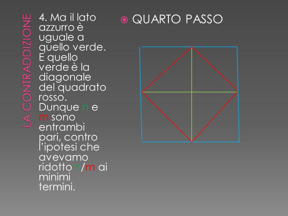 4. Ma il lato azzurro è uguale a quello verde. E quello verde è la diagonale del quadrato rosso.