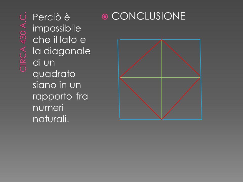 Perciò è impossibile che il lato e la diagonale di un quadrato siano in un rapporto fra numeri naturali.  CONCLUSIONE
