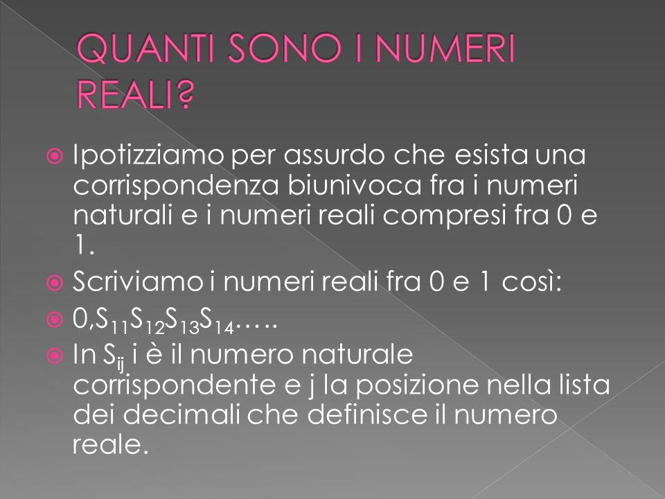  Ipotizziamo per assurdo che esista una corrispondenza biunivoca fra i numeri naturali e i numeri reali compresi fra 0 e 1.  Scriviamo i numeri real
