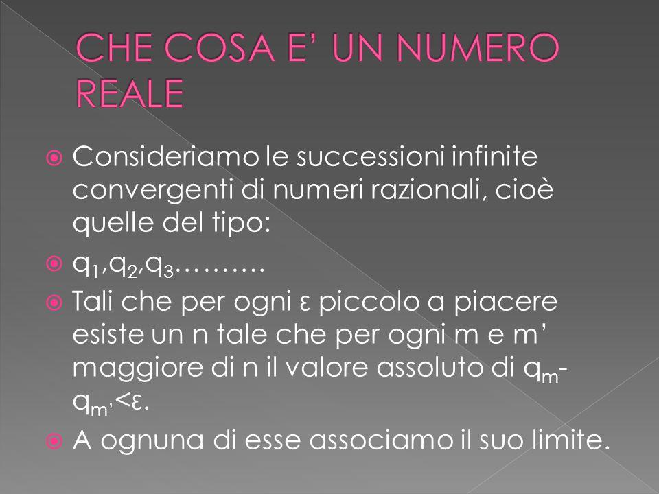  Consideriamo le successioni infinite convergenti di numeri razionali, cioè quelle del tipo:  q 1,q 2,q 3 ……….  Tali che per ogni ε piccolo a piace
