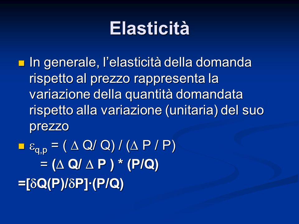 Elasticità In generale, l'elasticità della domanda rispetto al prezzo rappresenta la variazione della quantità domandata rispetto alla variazione (unitaria) del suo prezzo In generale, l'elasticità della domanda rispetto al prezzo rappresenta la variazione della quantità domandata rispetto alla variazione (unitaria) del suo prezzo  q,p = (  Q/ Q) / (  P / P)  q,p = (  Q/ Q) / (  P / P) = (  Q/  P ) * (P/Q) = (  Q/  P ) * (P/Q) =[  Q(P)/  P]·(P/Q)