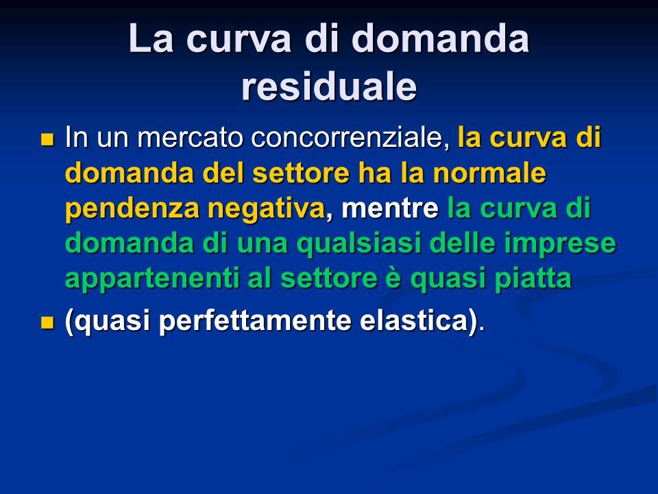 Questo perché ogni impresa affronta la propria curva di domanda, la curva di domanda residuale.