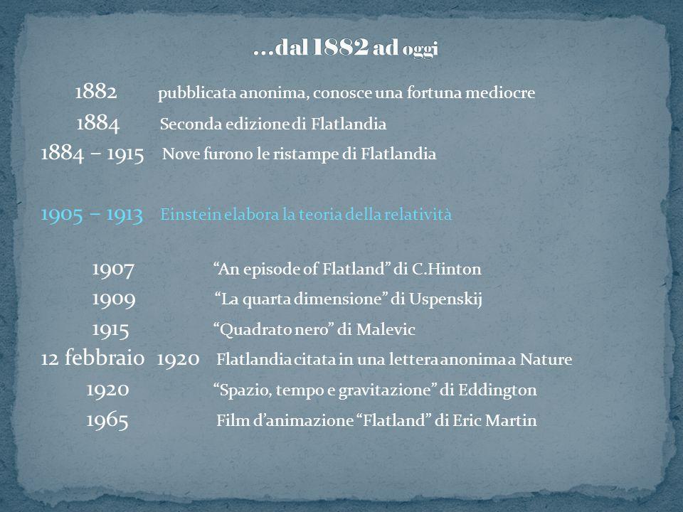 1882 pubblicata anonima, conosce una fortuna mediocre 1884 Seconda edizione di Flatlandia 1884 – 1915 Nove furono le ristampe di Flatlandia 1905 – 191