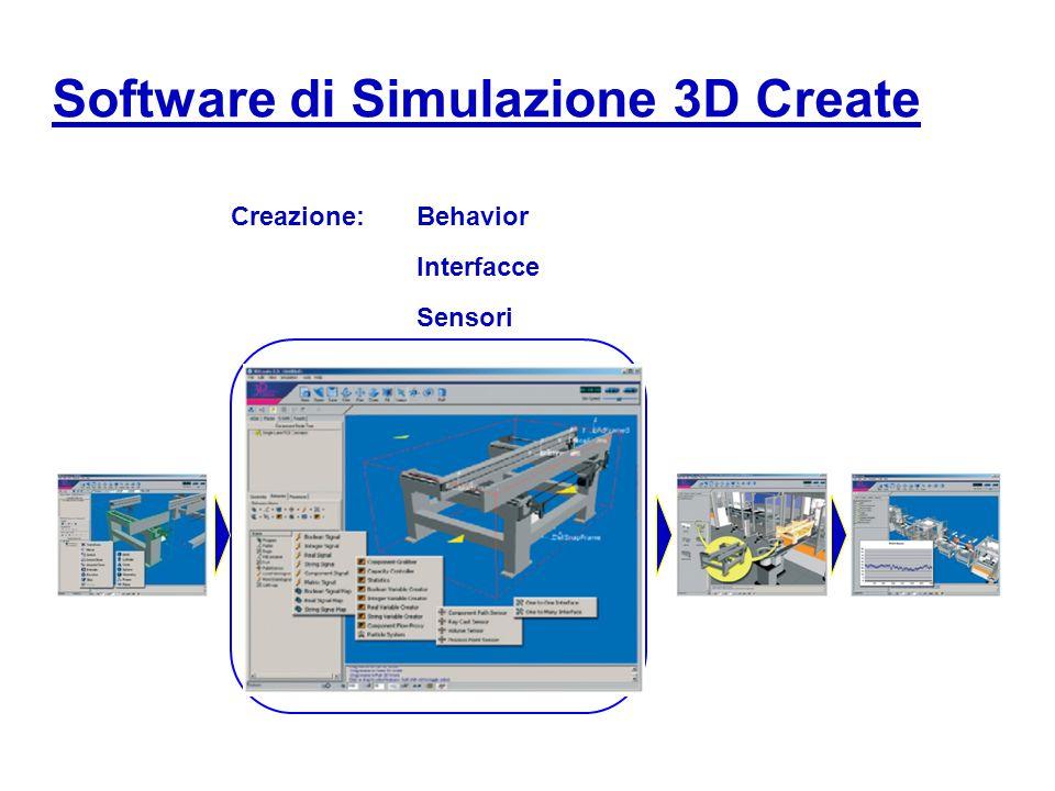 Behavior Interfacce Sensori Creazione: Software di Simulazione 3D Create