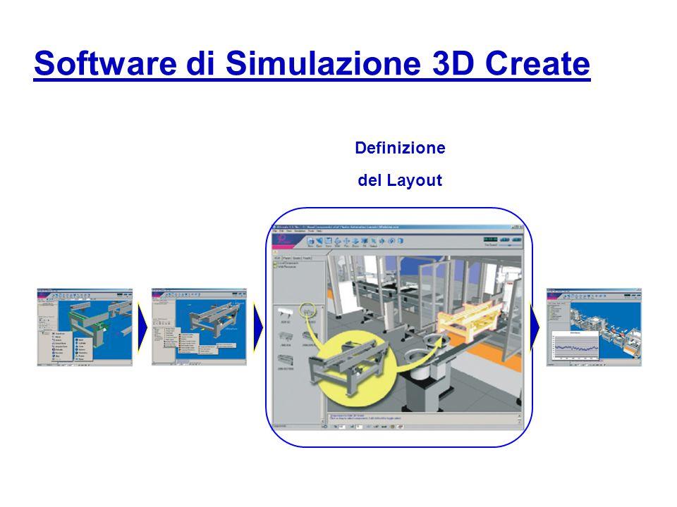 Definizione del Layout Software di Simulazione 3D Create