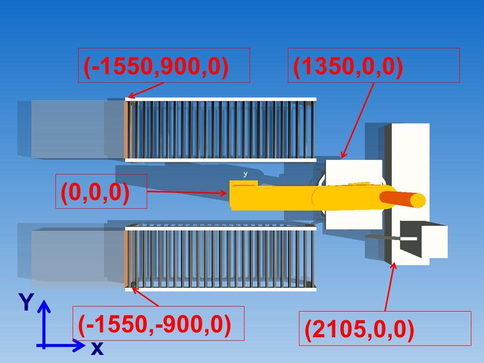 (0,0,0) (-1550,900,0)(1350,0,0) x Y (2105,0,0) (-1550,-900,0)