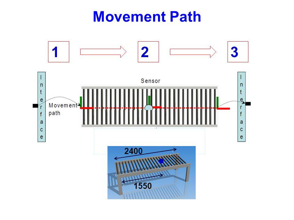 Movement Path 123 2400 1550