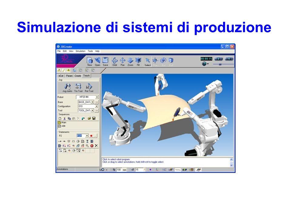 Simulazione di sistemi di produzione