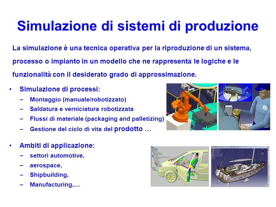 Simulazione di processi: –Montaggio (manuale/robotizzato) –Saldatura e verniciatura robotizzata –Flussi di materiale (packaging and palletizing) –Gest